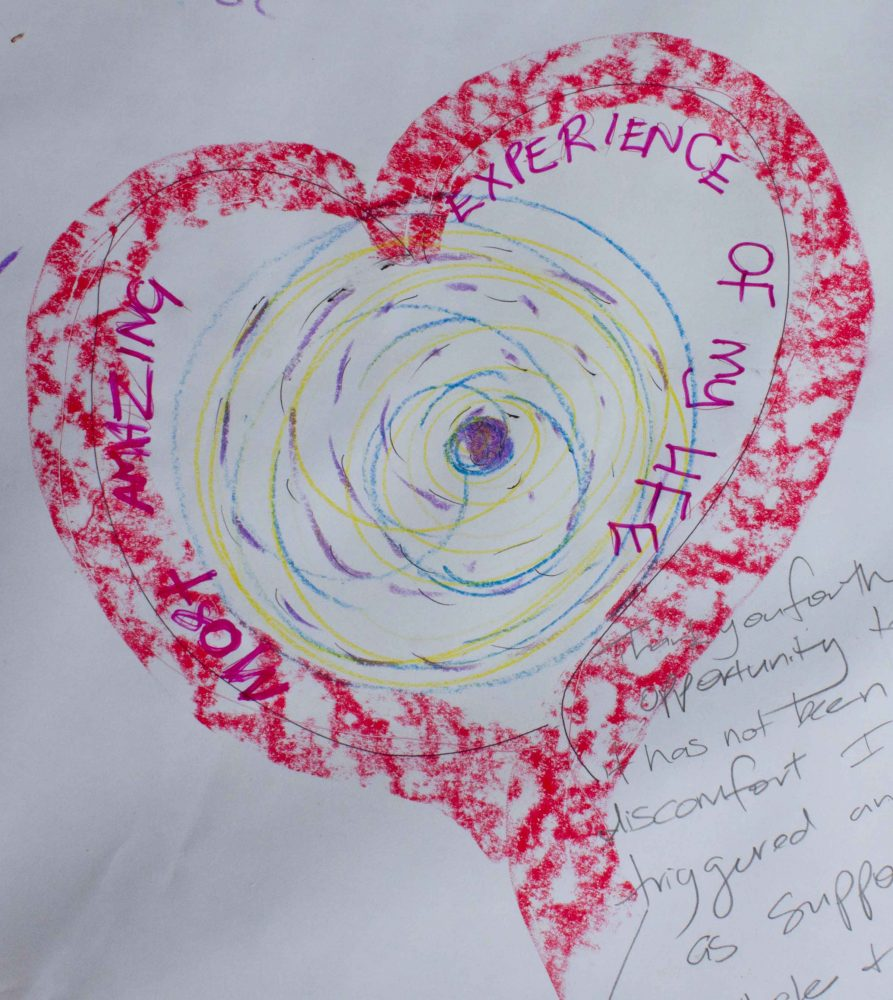 Handdrawn Testimonial Heart - Natural, Holistic Therapy Workshop in Auckland, New Zealand